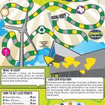 LEED-infographic